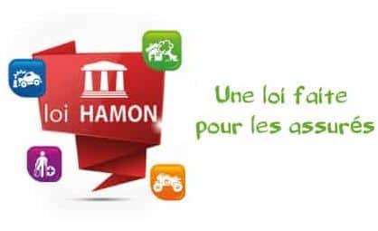 Résiliation assurance, loi Hamon