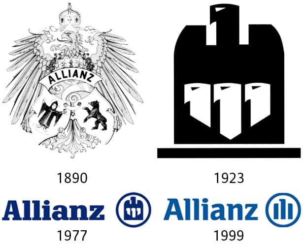 Évolution du logo d'Allianz en un siècle