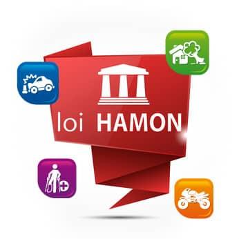 Pour résilier les assurances moto, auto, santé et habitation : la loi Hamon